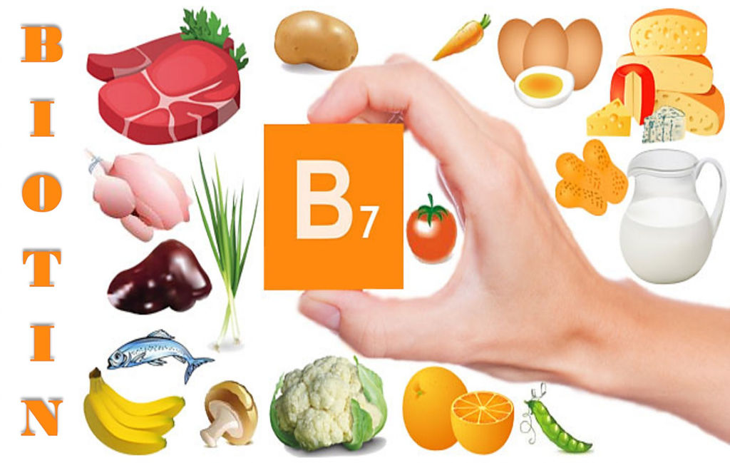 Необходимые витамины