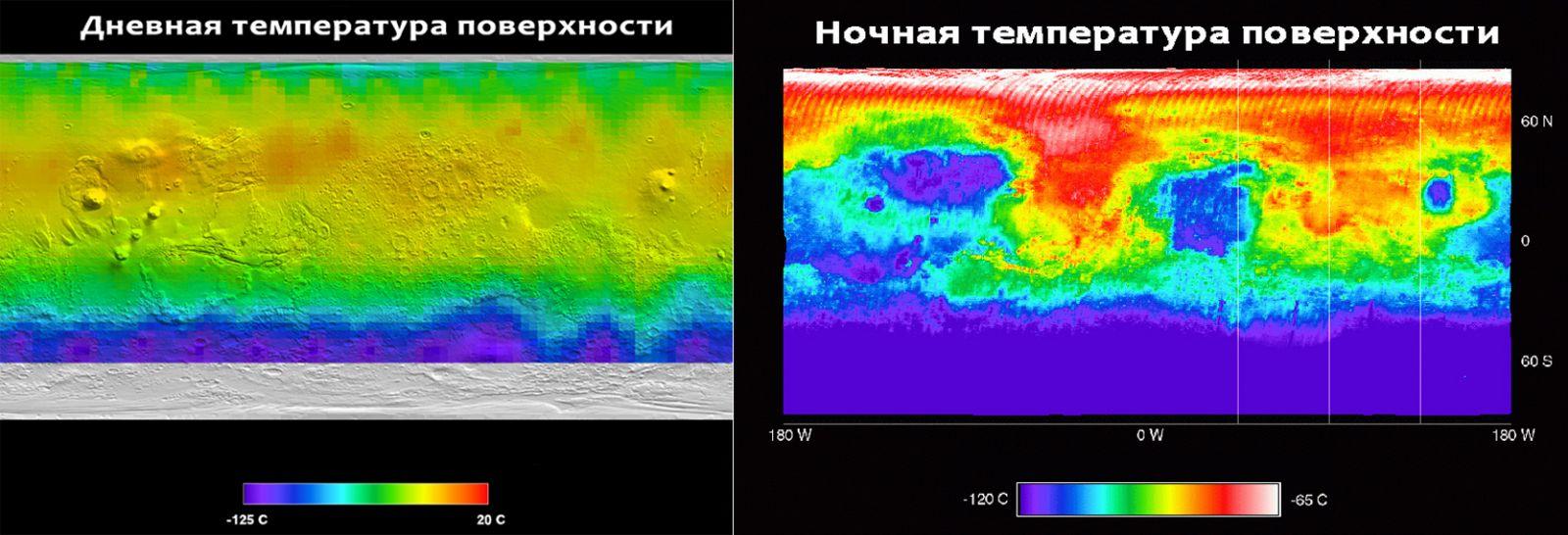 Дневная и ночная температура на Марсе